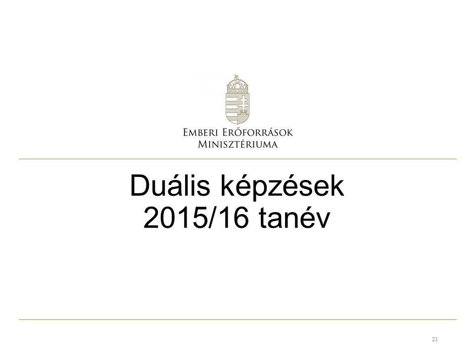 Duális képzések 2015/16 tanév 21