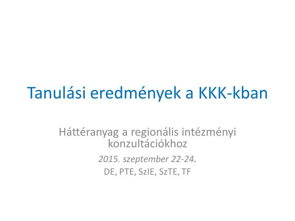 Tanulási eredmények a KKK-kban Háttéranyag a regionális intézményi konzultációkhoz 2015.