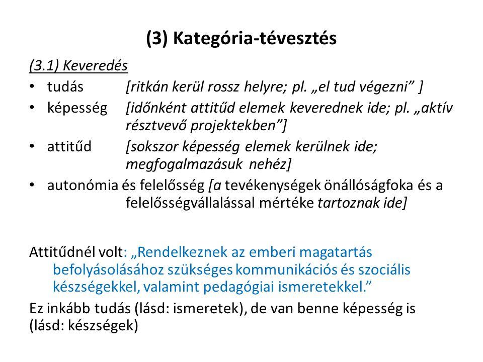 (3) Kategória-tévesztés (3.1) Keveredés tudás [ritkán kerül rossz helyre; pl.