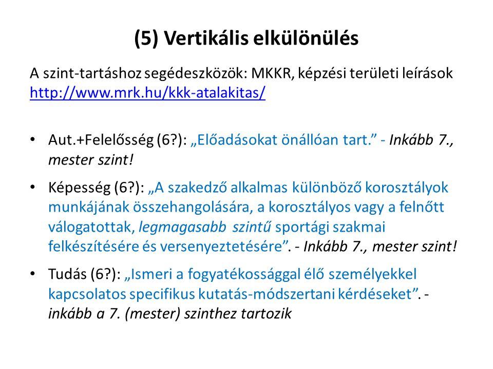 """(5) Vertikális elkülönülés A szint-tartáshoz segédeszközök: MKKR, képzési területi leírások http://www.mrk.hu/kkk-atalakitas/ http://www.mrk.hu/kkk-atalakitas/ Aut.+Felelősség (6 ): """"Előadásokat önállóan tart. - Inkább 7., mester szint."""