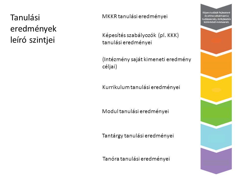 MKKR tanulási eredményei Képesítés szabályozók (pl.