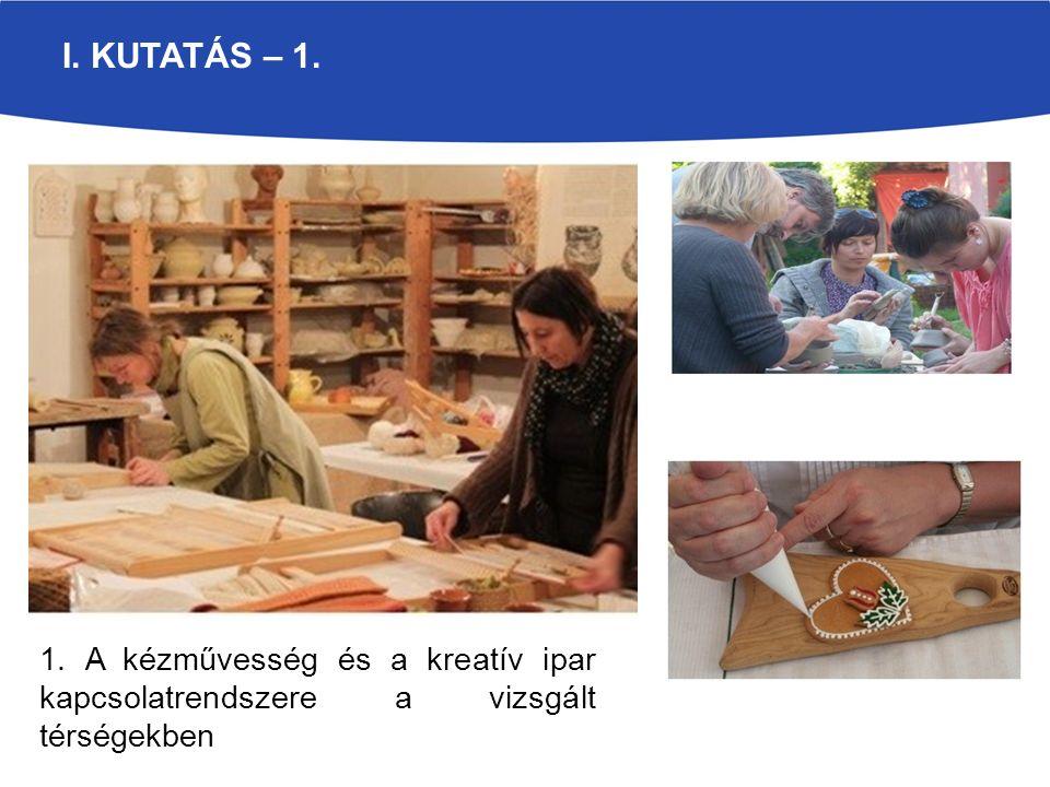 1. A kézművesség és a kreatív ipar kapcsolatrendszere a vizsgált térségekben I. KUTATÁS – 1.