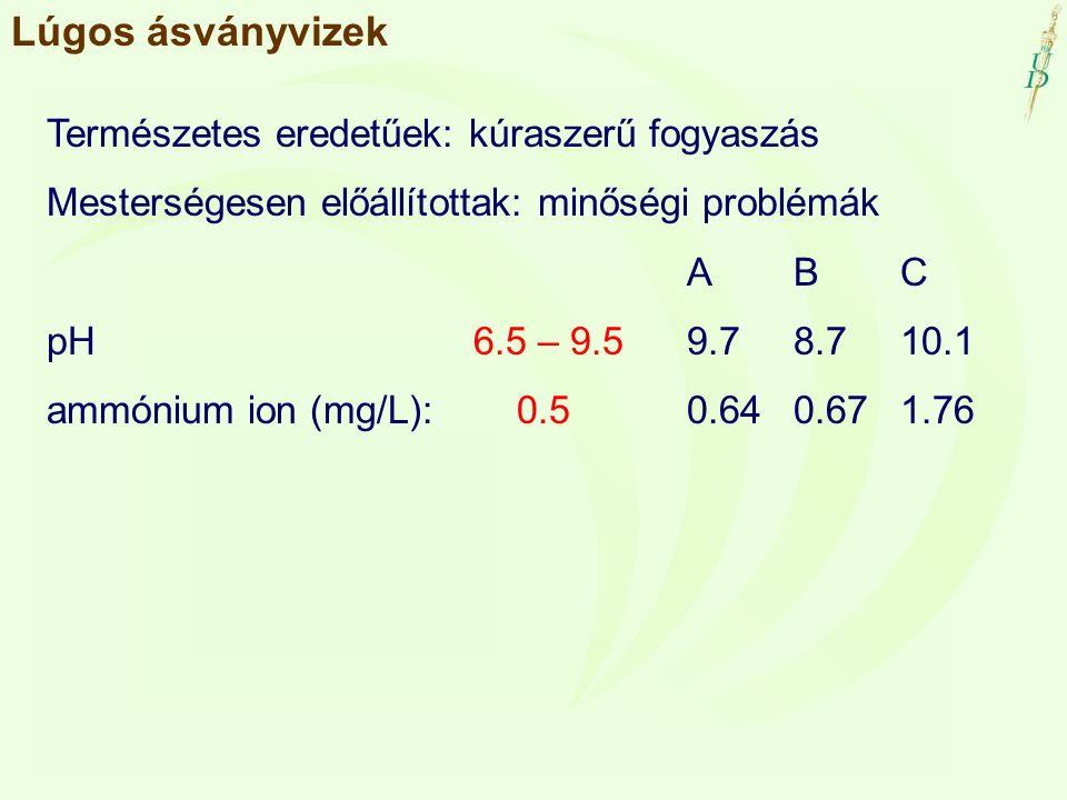 Lúgos ásványvizek Természetes eredetűek: kúraszerű fogyaszás Mesterségesen előállítottak: minőségi problémák ABCABC pH 6.5 – 9.59.78.710.1 ammónium io