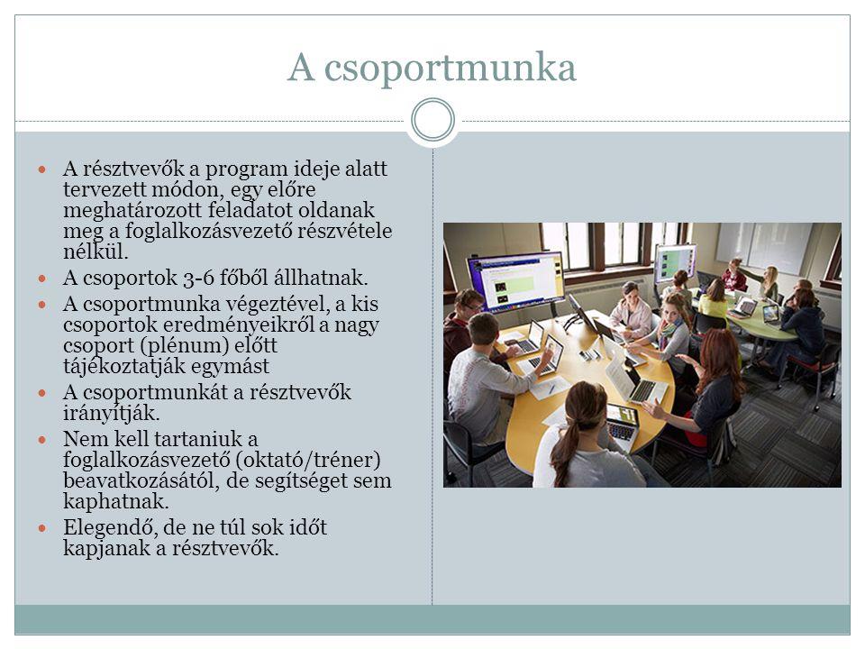 A csoportmunka A résztvevők a program ideje alatt tervezett módon, egy előre meghatározott feladatot oldanak meg a foglalkozásvezető részvétele nélkül