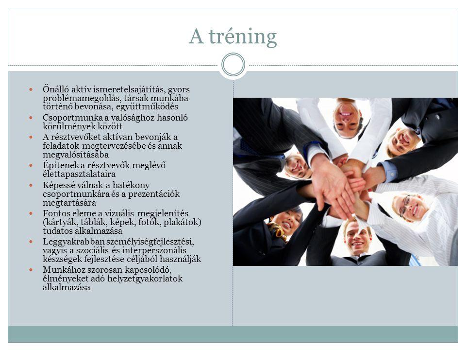 A tréning Önálló aktív ismeretelsajátítás, gyors problémamegoldás, társak munkába történő bevonása, együttműködés Csoportmunka a valósághoz hasonló körülmények között A résztvevőket aktívan bevonják a feladatok megtervezésébe és annak megvalósításába Építenek a résztvevők meglévő élettapasztalataira Képessé válnak a hatékony csoportmunkára és a prezentációk megtartására Fontos eleme a vizuális megjelenítés (kártyák, táblák, képek, fotók, plakátok) tudatos alkalmazása Leggyakrabban személyiségfejlesztési, vagyis a szociális és interperszonális készségek fejlesztése céljából használják Munkához szorosan kapcsolódó, élményeket adó helyzetgyakorlatok alkalmazása