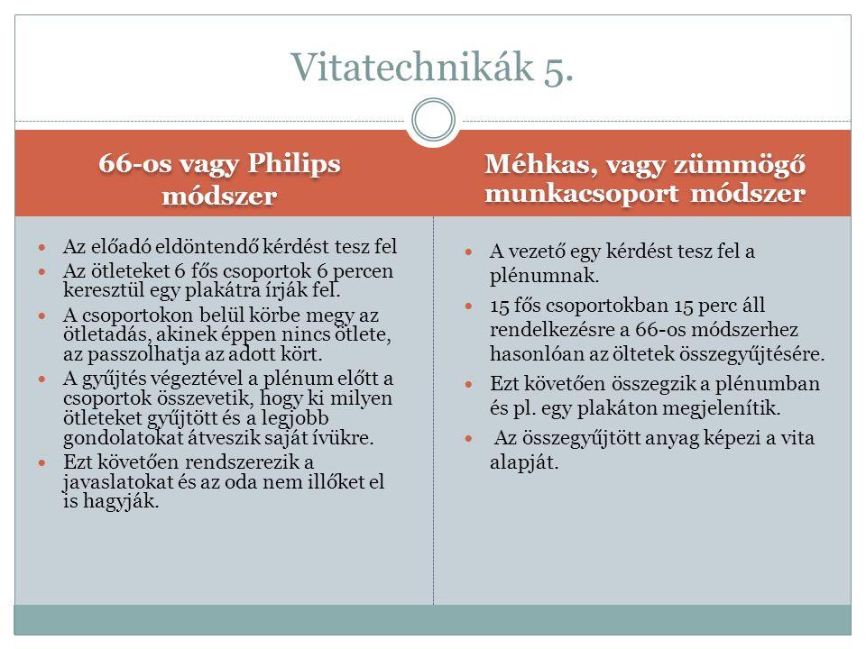 66-os vagy Philips módszer Méhkas, vagy zümmögő munkacsoport módszer Az előadó eldöntendő kérdést tesz fel Az ötleteket 6 fős csoportok 6 percen keres