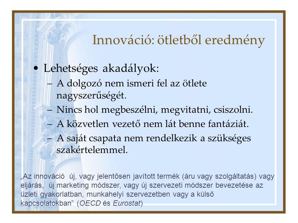 Innováció: ötletből eredmény Lehetséges akadályok: –A dolgozó nem ismeri fel az ötlete nagyszerűségét.