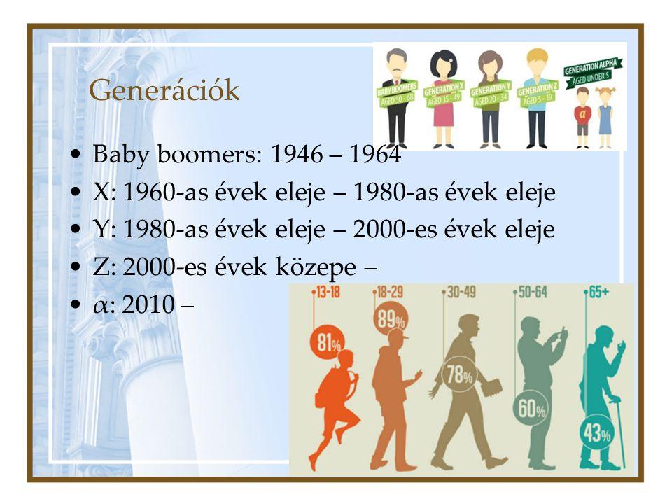 Generációk Baby boomers: 1946 – 1964 X: 1960-as évek eleje – 1980-as évek eleje Y: 1980-as évek eleje – 2000-es évek eleje Z: 2000-es évek közepe – α: 2010 –