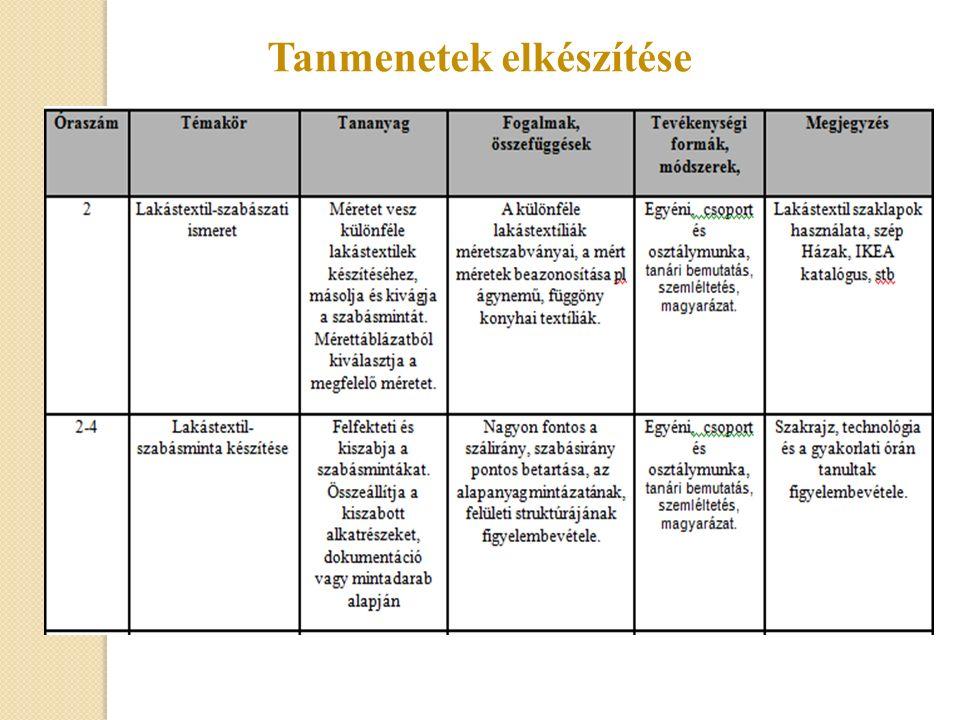Részt vettünk az iskolánk által szervezett TÁMOP továbbképzésen, amit nagyon hasznosnak találtunk.
