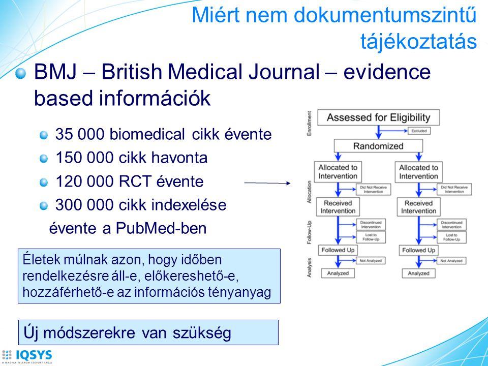 Miért nem dokumentumszintű tájékoztatás BMJ – British Medical Journal – evidence based információk 35 000 biomedical cikk évente 150 000 cikk havonta 120 000 RCT évente 300 000 cikk indexelése évente a PubMed-ben Életek múlnak azon, hogy időben rendelkezésre áll-e, előkereshető-e, hozzáférhető-e az információs tényanyag Új módszerekre van szükség