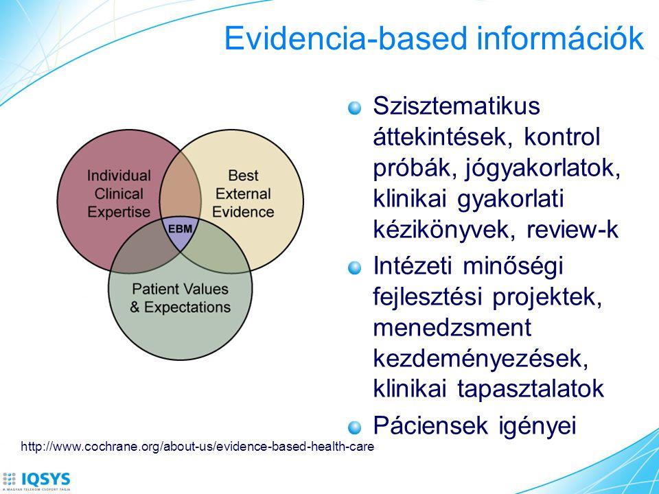 Evidencia-based információk Szisztematikus áttekintések, kontrol próbák, jógyakorlatok, klinikai gyakorlati kézikönyvek, review-k Intézeti minőségi fejlesztési projektek, menedzsment kezdeményezések, klinikai tapasztalatok Páciensek igényei http://www.cochrane.org/about-us/evidence-based-health-care
