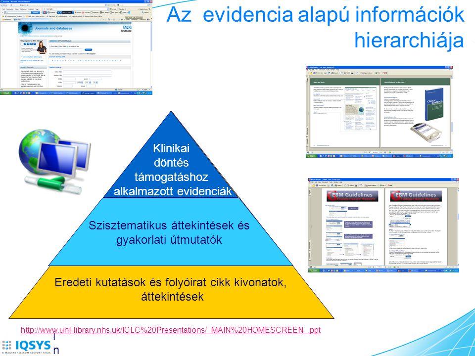 Az evidencia alapú információk hierarchiája ininnininn http://www.uhl-library.nhs.uk/ICLC%20Presentations/_MAIN%20HOMESCREEN_.ppt Eredeti kutatások és folyóirat cikk kivonatok, áttekintések Szisztematikus áttekintések és gyakorlati útmutatók Klinikai döntés támogatáshoz alkalmazott evidenciák