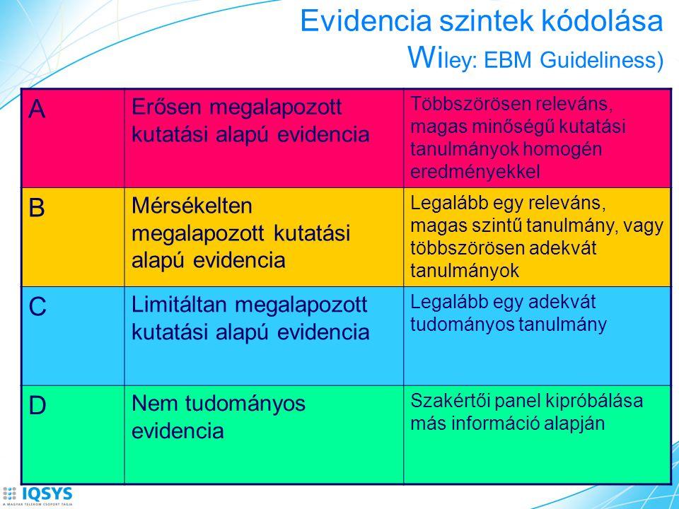 Evidencia szintek kódolása Wi ley: EBM Guideliness) A Erősen megalapozott kutatási alapú evidencia Többszörösen releváns, magas minőségű kutatási tanulmányok homogén eredményekkel B Mérsékelten megalapozott kutatási alapú evidencia Legalább egy releváns, magas szintű tanulmány, vagy többszörösen adekvát tanulmányok C Limitáltan megalapozott kutatási alapú evidencia Legalább egy adekvát tudományos tanulmány D Nem tudományos evidencia Szakértői panel kipróbálása más információ alapján