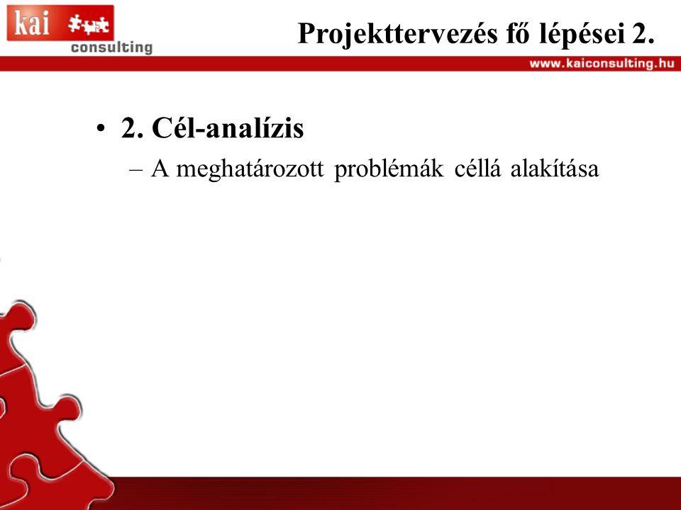 2. Cél-analízis –A meghatározott problémák céllá alakítása Projekttervezés fő lépései 2.