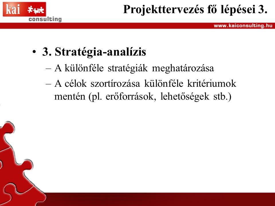3. Stratégia-analízis –A különféle stratégiák meghatározása –A célok szortírozása különféle kritériumok mentén (pl. erőforrások, lehetőségek stb.) Pro