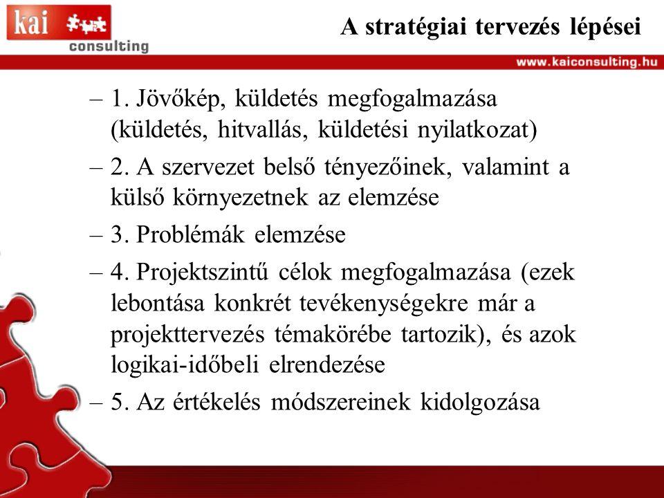 A stratégiai tervezés lépései –1.