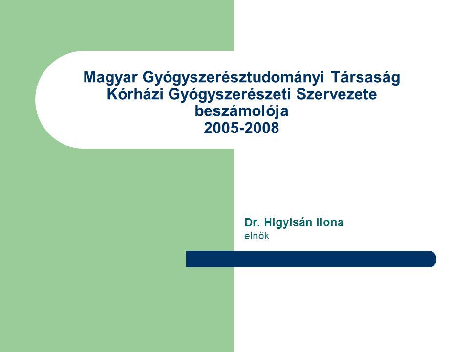 Magyar Gyógyszerésztudományi Társaság Kórházi Gyógyszerészeti Szervezete beszámolója 2005-2008 Dr.