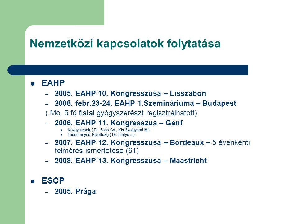 Nemzetközi kapcsolatok folytatása EAHP – 2005. EAHP 10.