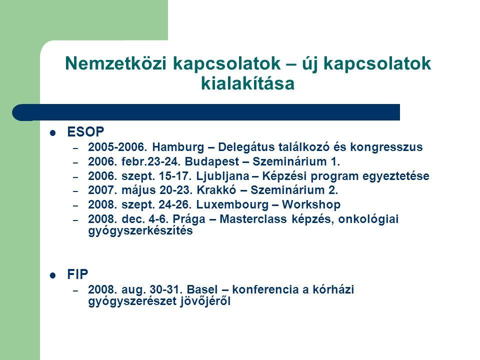Nemzetközi kapcsolatok – új kapcsolatok kialakítása ESOP – 2005-2006.