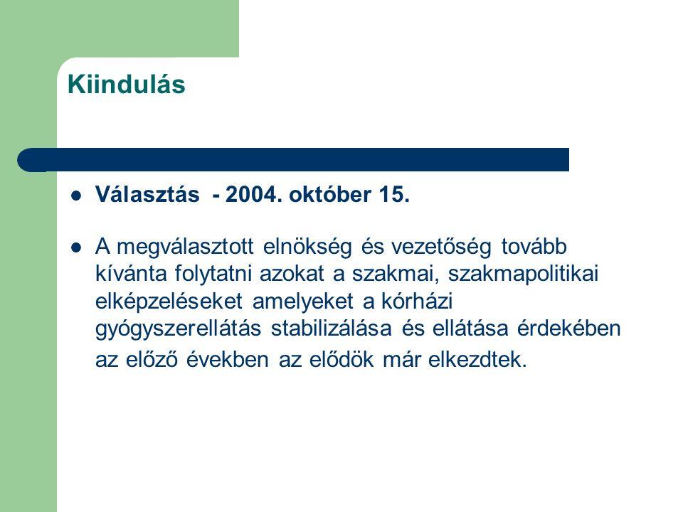 Kiindulás Választás - 2004. október 15.