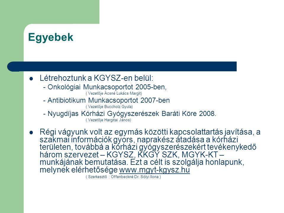 Egyebek Létrehoztunk a KGYSZ-en belül: - Onkológiai Munkacsoportot 2005-ben, ( Vezetője Ácsné Lukács Margit) - Antibiotikum Munkacsoportot 2007-ben ( Vezetője Buccholz Gyula) - Nyugdíjas Kórházi Gyógyszerészek Baráti Köre 2008.