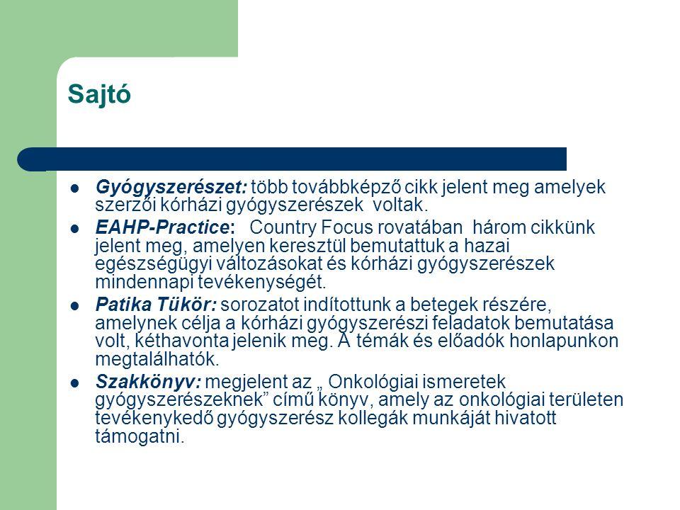 Sajtó Gyógyszerészet: több továbbképző cikk jelent meg amelyek szerzői kórházi gyógyszerészek voltak.