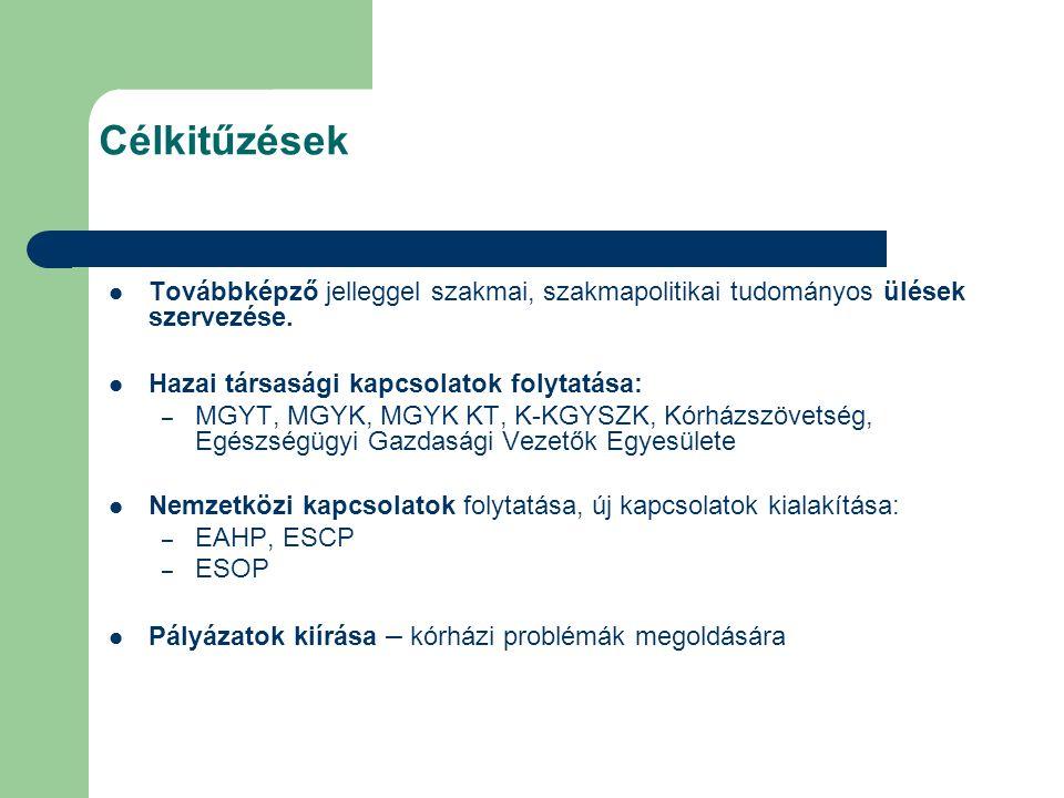 Célkitűzések Továbbképző jelleggel szakmai, szakmapolitikai tudományos ülések szervezése.