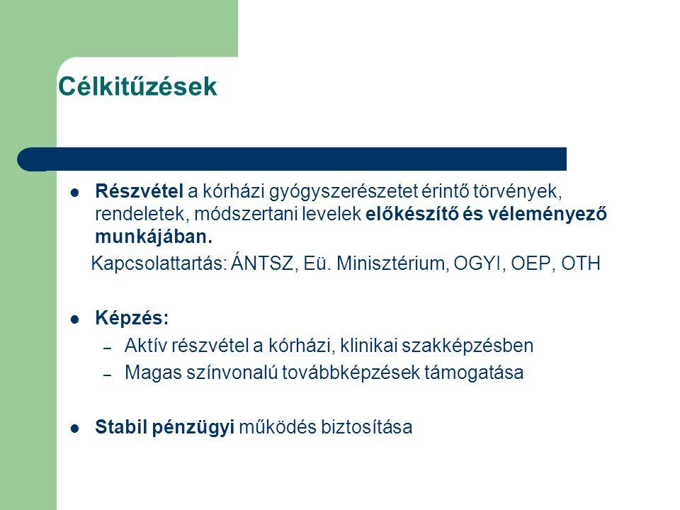 Nemzetközi kapcsolatok folytatása EAHP – 2005.EAHP 10.