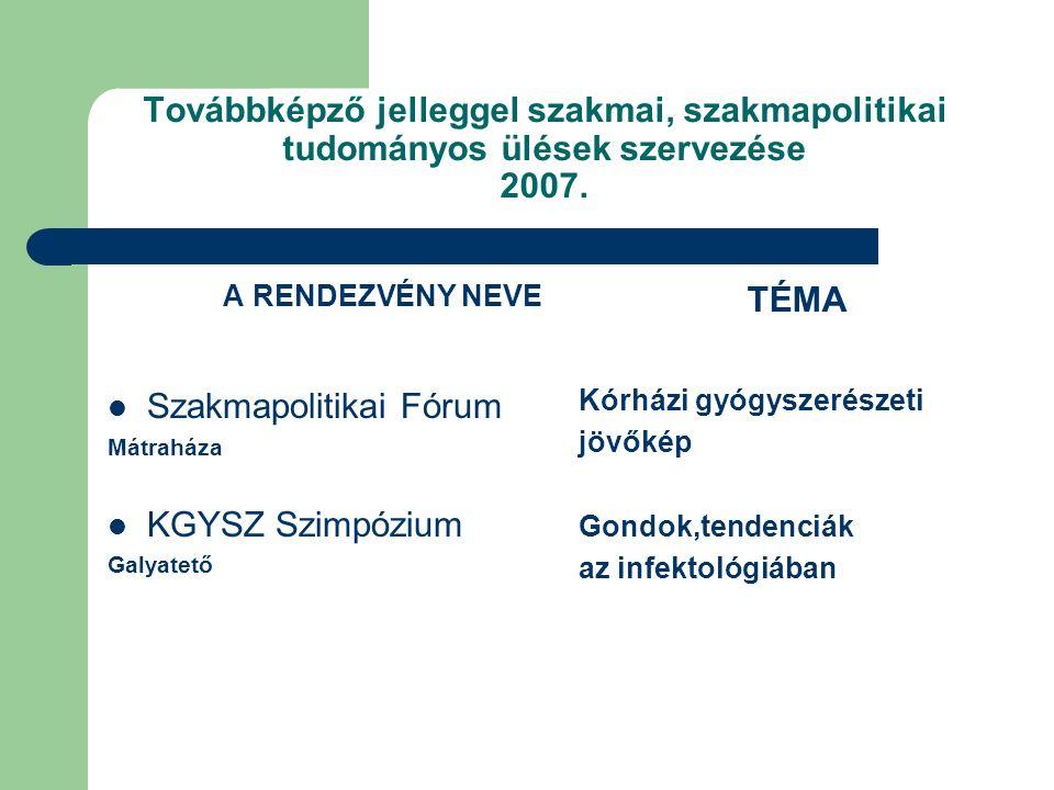 Továbbképző jelleggel szakmai, szakmapolitikai tudományos ülések szervezése 2007.