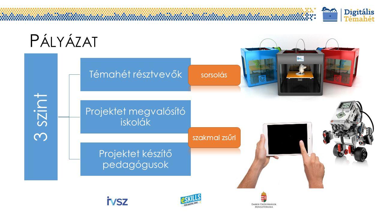 P ÁLYÁZAT 3 szint Témahét résztvevők Projektet megvalósító iskolák Projektet készítő pedagógusok