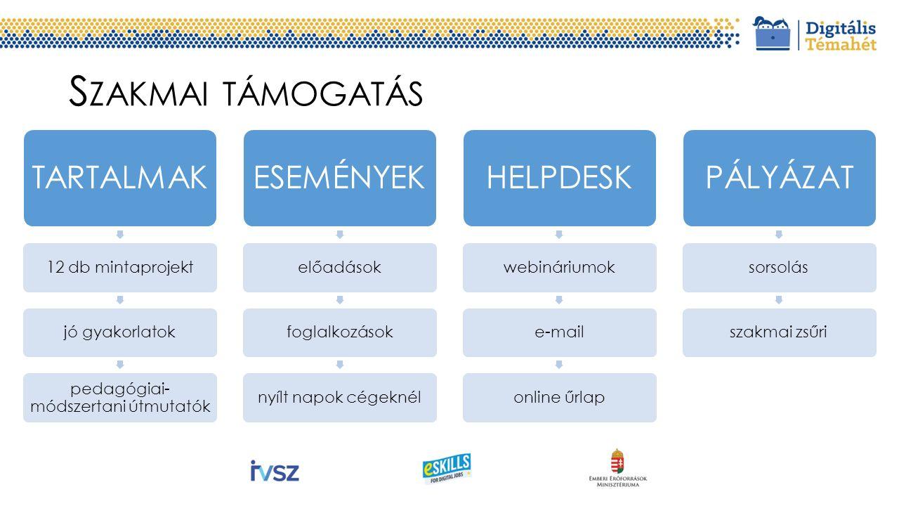 F ELKÉSZÍTŐ WEBINÁRIUMOK Március 03.(17.00) 21. századi projektek tervezése Március 24.