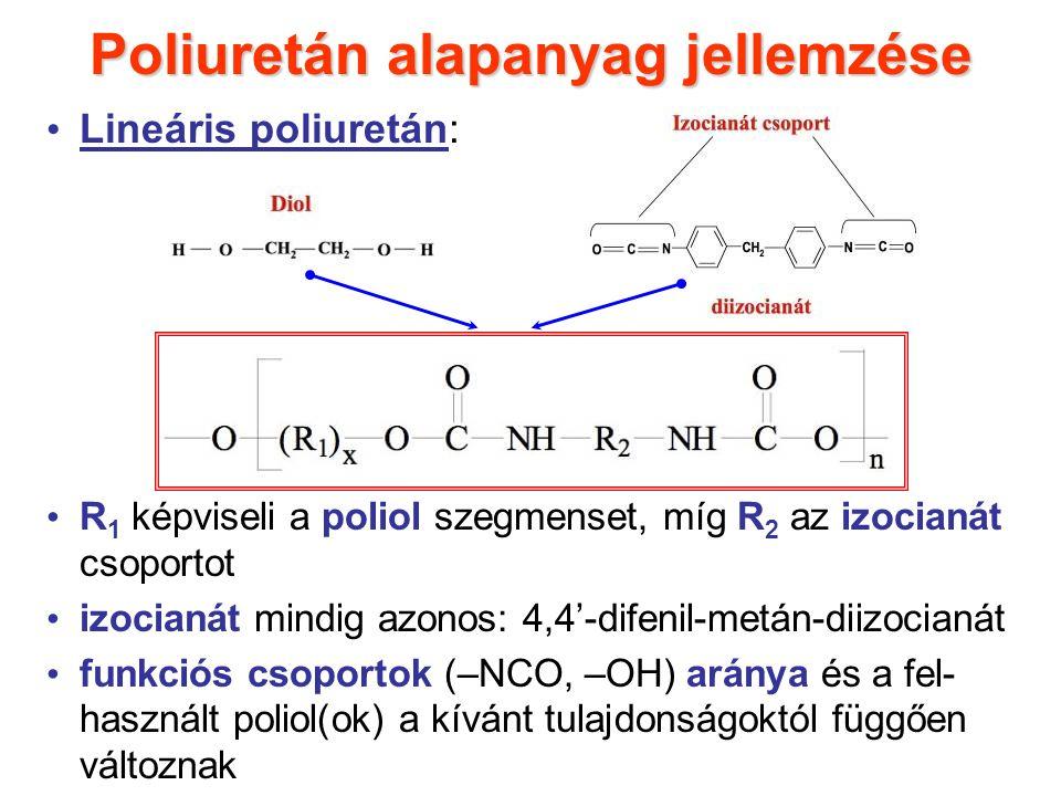 Poliuretán alapanyag jellemzése Lineáris poliuretán: R 1 képviseli a poliol szegmenset, míg R 2 az izocianát csoportot izocianát mindig azonos: 4,4'-difenil-metán-diizocianát funkciós csoportok (–NCO, –OH) aránya és a fel- használt poliol(ok) a kívánt tulajdonságoktól függően változnak