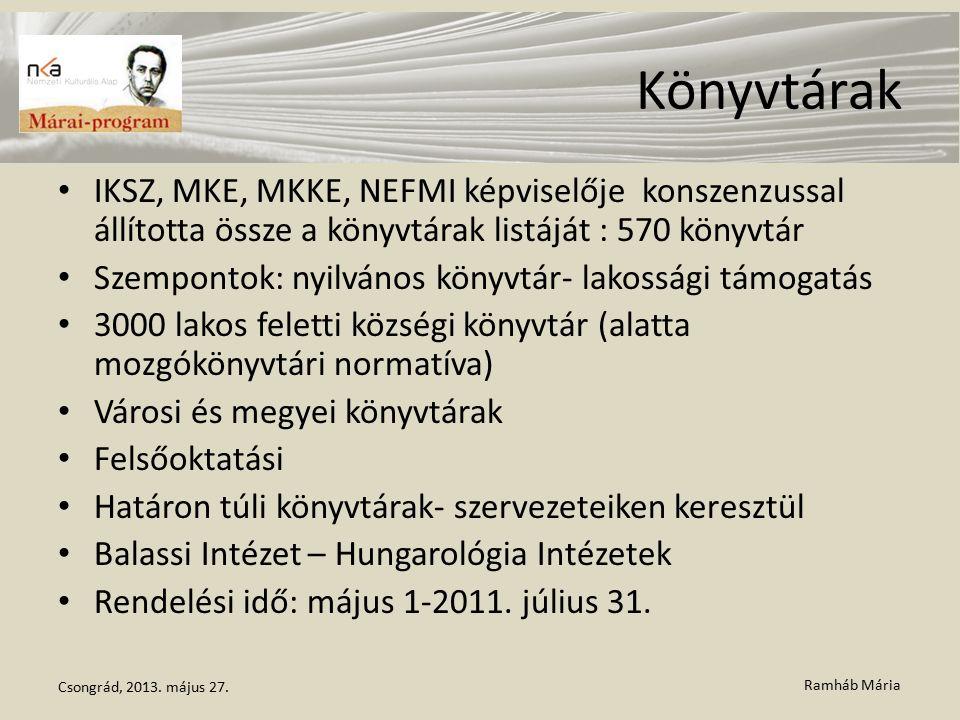 Ramháb Mária Könyvtárak IKSZ, MKE, MKKE, NEFMI képviselője konszenzussal állította össze a könyvtárak listáját : 570 könyvtár Szempontok: nyilvános könyvtár- lakossági támogatás 3000 lakos feletti községi könyvtár (alatta mozgókönyvtári normatíva) Városi és megyei könyvtárak Felsőoktatási Határon túli könyvtárak- szervezeteiken keresztül Balassi Intézet – Hungarológia Intézetek Rendelési idő: május 1-2011.