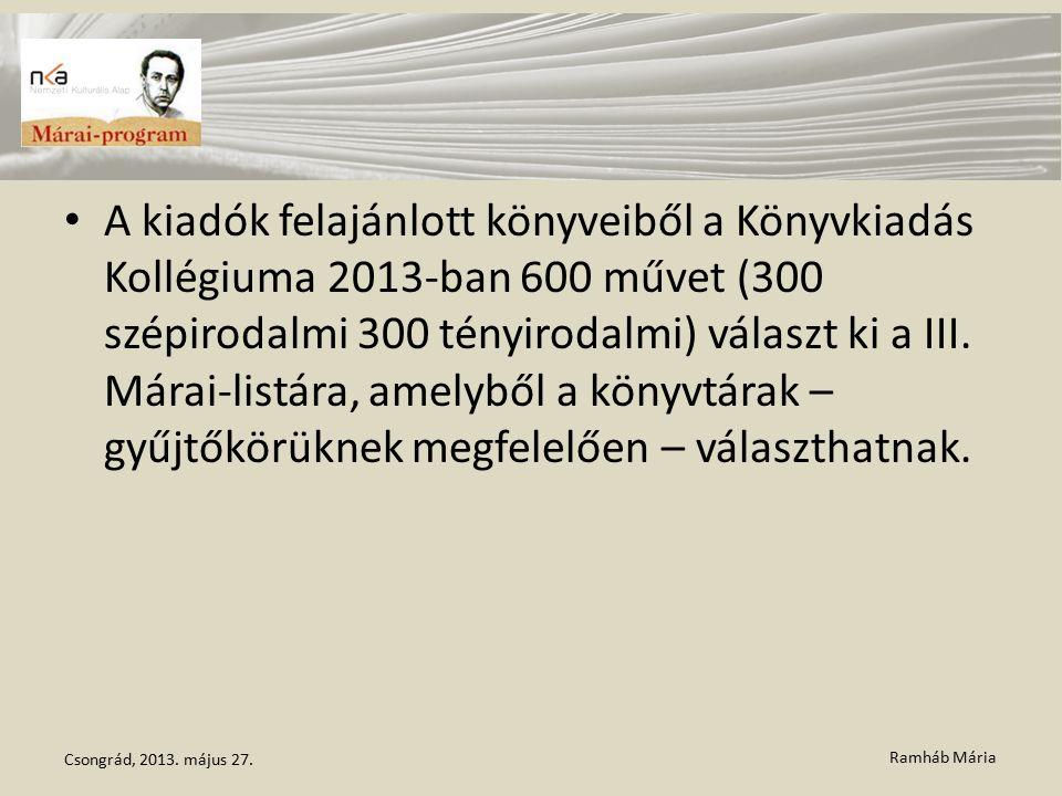 Ramháb Mária A kiadók felajánlott könyveiből a Könyvkiadás Kollégiuma 2013-ban 600 művet (300 szépirodalmi 300 tényirodalmi) választ ki a III.