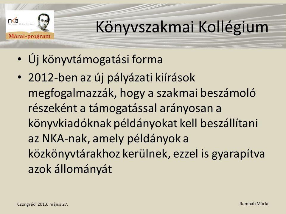 Ramháb Mária Könyvszakmai Kollégium Új könyvtámogatási forma 2012-ben az új pályázati kiírások megfogalmazzák, hogy a szakmai beszámoló részeként a támogatással arányosan a könyvkiadóknak példányokat kell beszállítani az NKA-nak, amely példányok a közkönyvtárakhoz kerülnek, ezzel is gyarapítva azok állományát Csongrád, 2013.