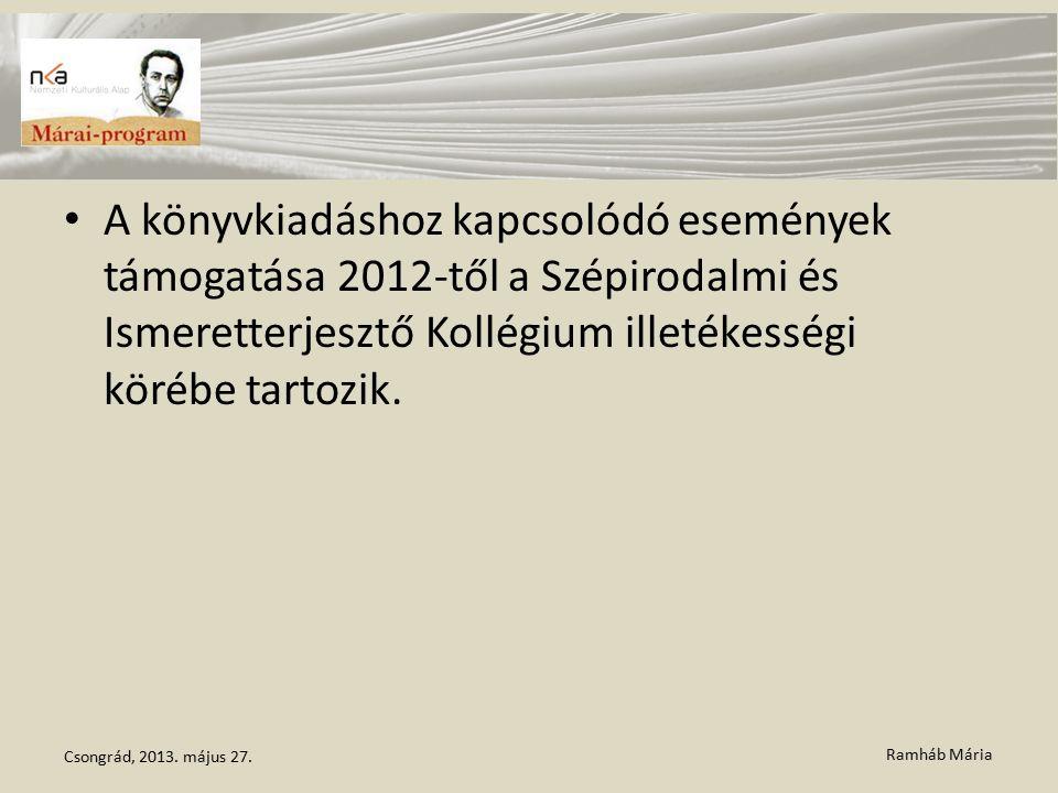 Ramháb Mária A könyvkiadáshoz kapcsolódó események támogatása 2012-től a Szépirodalmi és Ismeretterjesztő Kollégium illetékességi körébe tartozik.