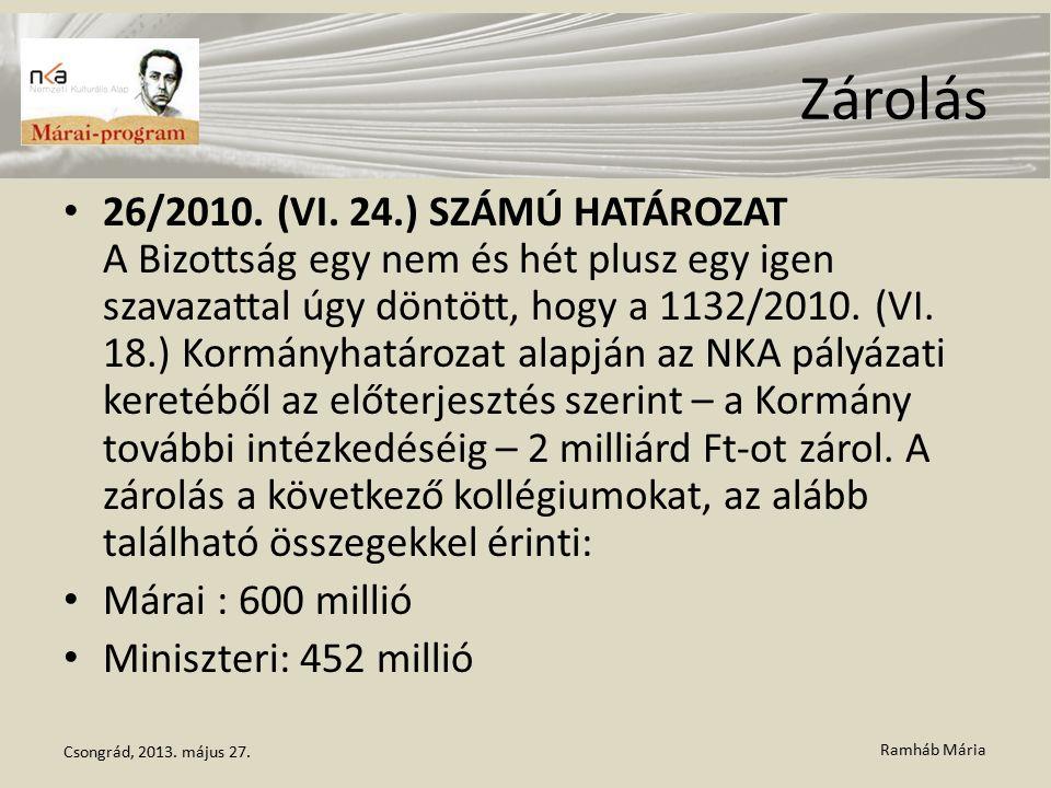 Ramháb Mária Zárolás 26/2010. (VI. 24.) SZÁMÚ HATÁROZAT A Bizottság egy nem és hét plusz egy igen szavazattal úgy döntött, hogy a 1132/2010. (VI. 18.)