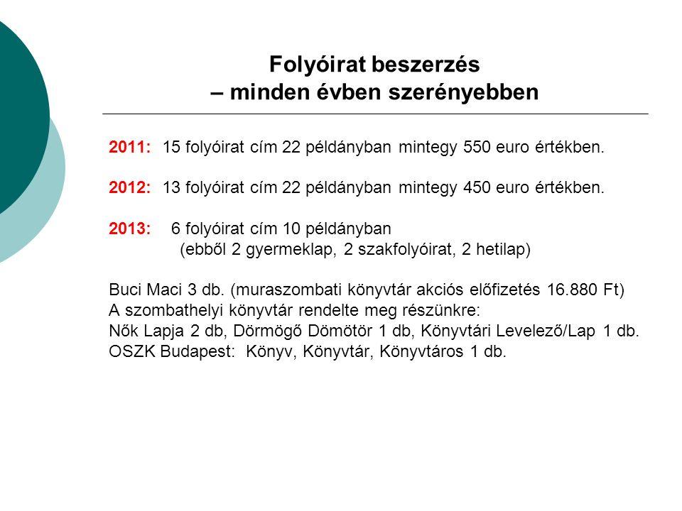 Folyóirat beszerzés – minden évben szerényebben 2011: 15 folyóirat cím 22 példányban mintegy 550 euro értékben.