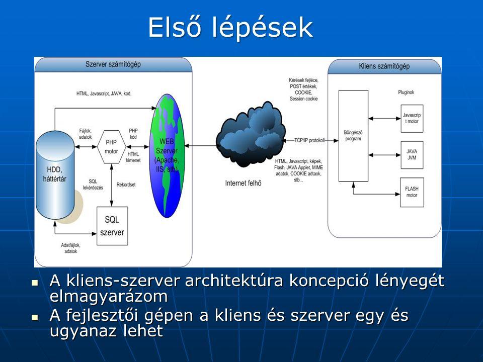 A kliens-szerver architektúra koncepció lényegét elmagyarázom A kliens-szerver architektúra koncepció lényegét elmagyarázom A fejlesztői gépen a kliens és szerver egy és ugyanaz lehet A fejlesztői gépen a kliens és szerver egy és ugyanaz lehet Első lépések