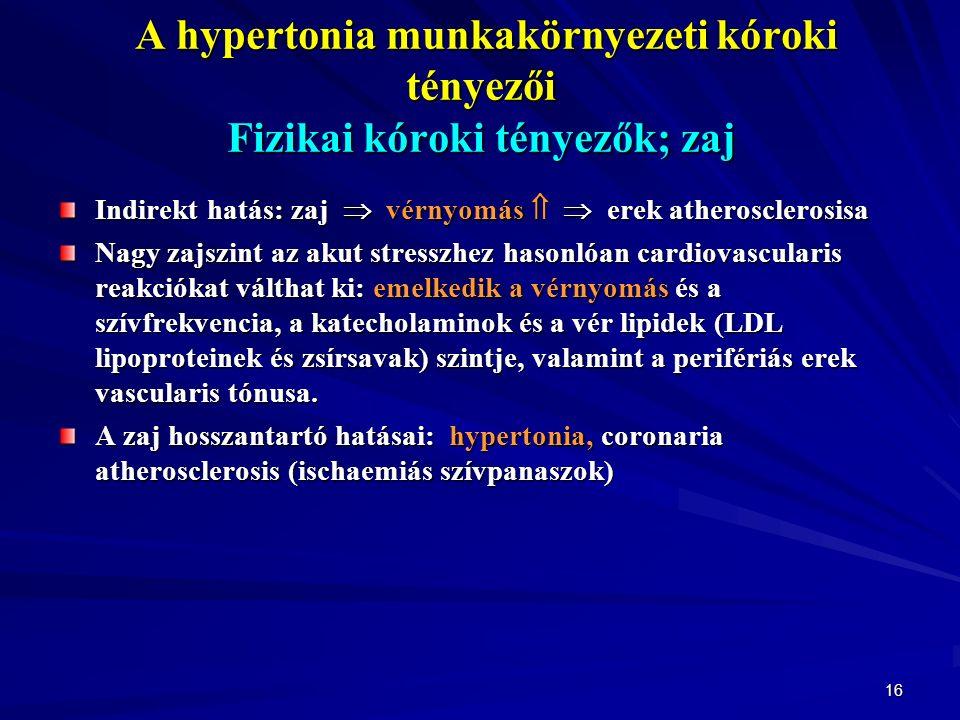 16 A hypertonia munkakörnyezeti kóroki tényezői Fizikai kóroki tényezők; zaj A hypertonia munkakörnyezeti kóroki tényezői Fizikai kóroki tényezők; zaj Indirekt hatás: zaj  vérnyomás   erek atherosclerosisa Nagy zajszint az akut stresszhez hasonlóan cardiovascularis reakciókat válthat ki: emelkedik a vérnyomás és a szívfrekvencia, a katecholaminok és a vér lipidek (LDL lipoproteinek és zsírsavak) szintje, valamint a perifériás erek vascularis tónusa.