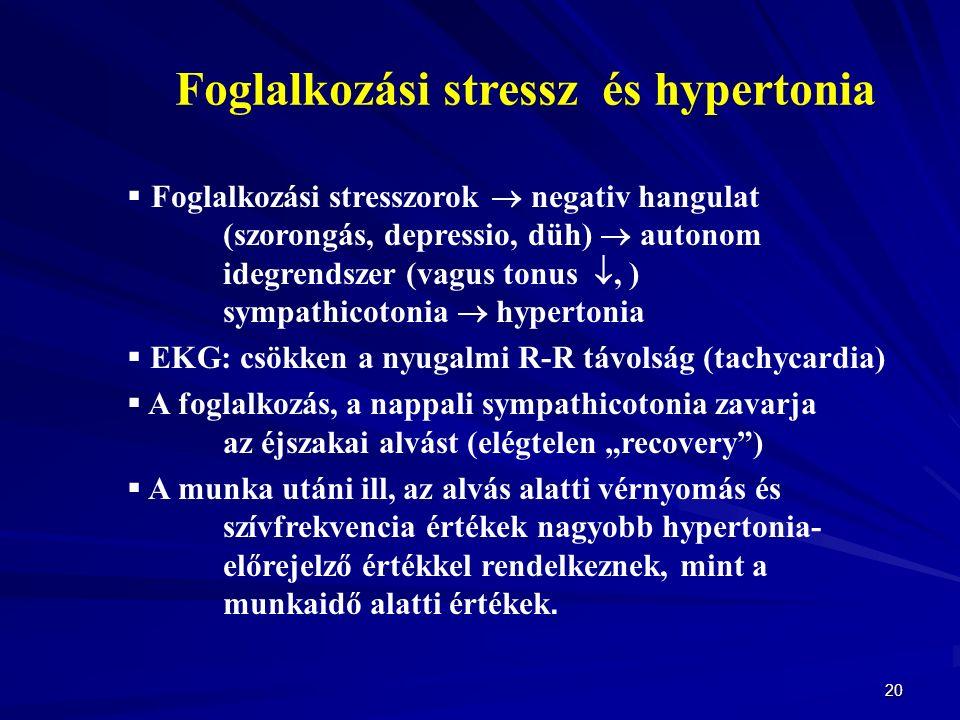 """20 Foglalkozási stressz és hypertonia  Foglalkozási stresszorok  negativ hangulat (szorongás, depressio, düh)  autonom idegrendszer (vagus tonus , ) sympathicotonia  hypertonia  EKG: csökken a nyugalmi R-R távolság (tachycardia)  A foglalkozás, a nappali sympathicotonia zavarja az éjszakai alvást (elégtelen """"recovery )  A munka utáni ill, az alvás alatti vérnyomás és szívfrekvencia értékek nagyobb hypertonia- előrejelző értékkel rendelkeznek, mint a munkaidő alatti értékek."""