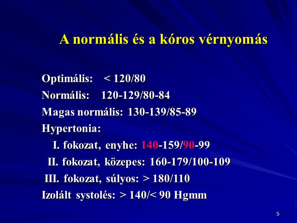 5 A normális és a kóros vérnyomás Optimális: < 120/80 Normális: 120-129/80-84 Magas normális: 130-139/85-89 Hypertonia: I.