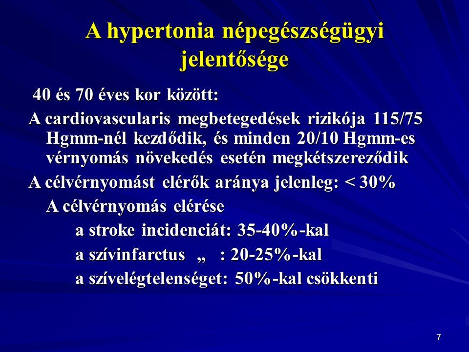 """7 A hypertonia népegészségügyi jelentősége 40 és 70 éves kor között: 40 és 70 éves kor között: A cardiovascularis megbetegedések rizikója 115/75 Hgmm-nél kezdődik, és minden 20/10 Hgmm-es vérnyomás növekedés esetén megkétszereződik A célvérnyomást elérők aránya jelenleg: < 30% A célvérnyomás elérése a stroke incidenciát: 35-40%-kal a szívinfarctus """" : 20-25%-kal a szívelégtelenséget: 50%-kal csökkenti"""