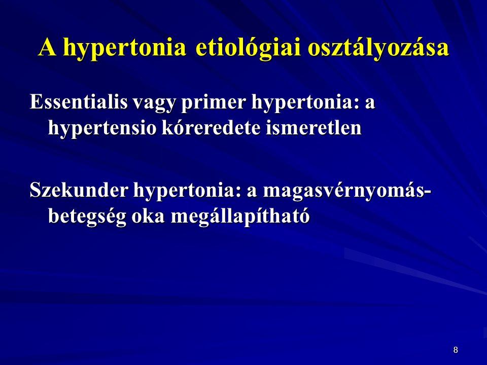 8 A hypertonia etiológiai osztályozása Essentialis vagy primer hypertonia: a hypertensio kóreredete ismeretlen Szekunder hypertonia: a magasvérnyomás- betegség oka megállapítható
