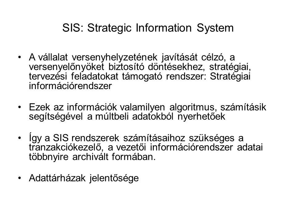 SIS: Strategic Information System A vállalat versenyhelyzetének javítását célzó, a versenyelőnyöket biztosító döntésekhez, stratégiai, tervezési feladatokat támogató rendszer: Stratégiai információrendszer Ezek az információk valamilyen algoritmus, számításik segítségével a múltbeli adatokból nyerhetőek Így a SIS rendszerek számításaihoz szükséges a tranzakciókezelő, a vezetői információrendszer adatai többnyire archivált formában.