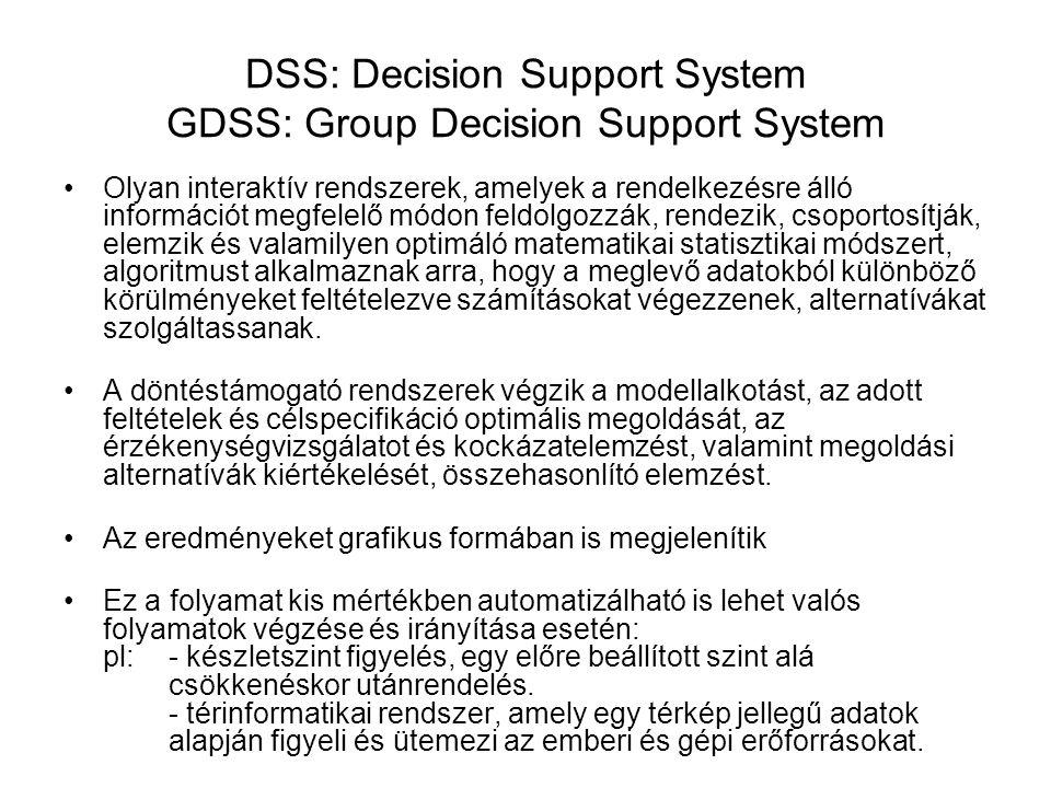 DSS: Decision Support System GDSS: Group Decision Support System Olyan interaktív rendszerek, amelyek a rendelkezésre álló információt megfelelő módon feldolgozzák, rendezik, csoportosítják, elemzik és valamilyen optimáló matematikai statisztikai módszert, algoritmust alkalmaznak arra, hogy a meglevő adatokból különböző körülményeket feltételezve számításokat végezzenek, alternatívákat szolgáltassanak.