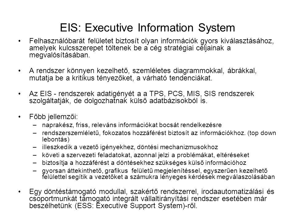 EIS: Executive Information System Felhasználóbarát felületet biztosít olyan információk gyors kiválasztásához, amelyek kulcsszerepet töltenek be a cég stratégiai céljainak a megvalósításában.