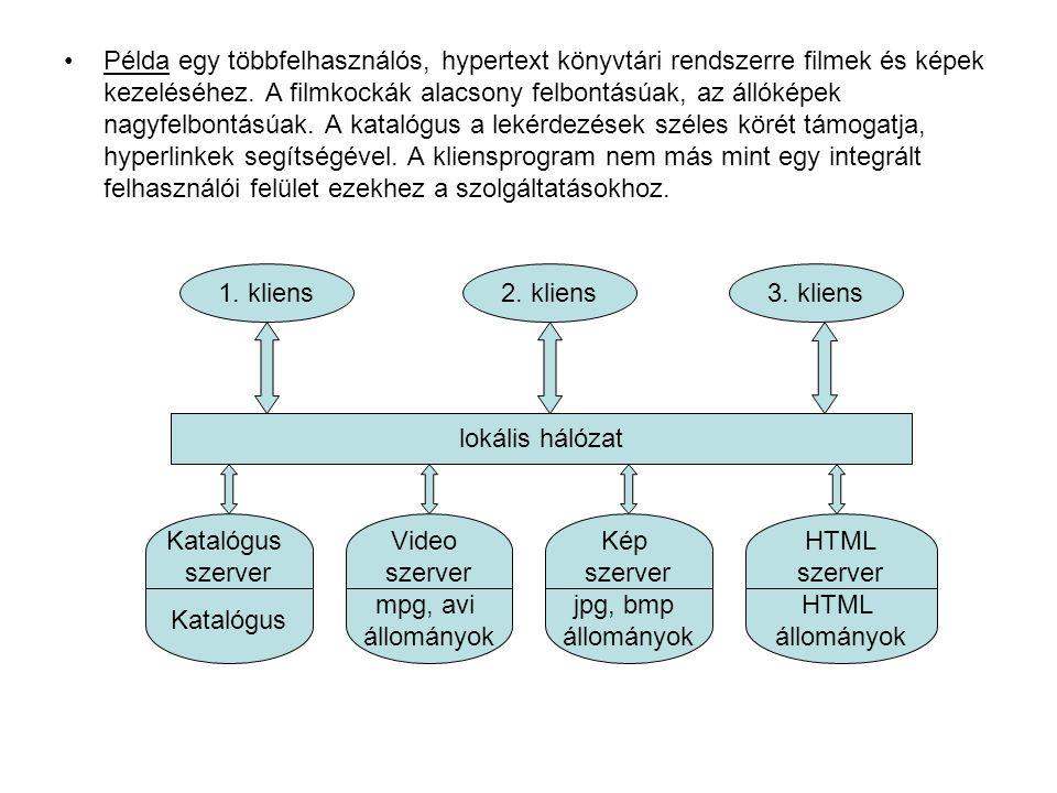 Példa egy többfelhasználós, hypertext könyvtári rendszerre filmek és képek kezeléséhez. A filmkockák alacsony felbontásúak, az állóképek nagyfelbontás