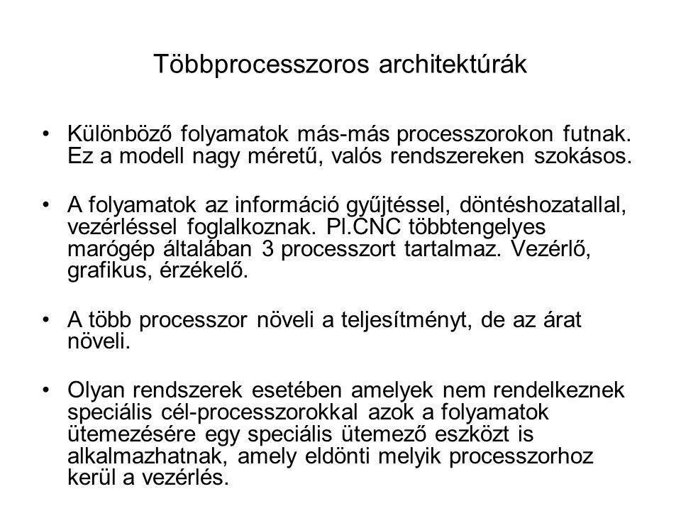 Többprocesszoros architektúrák Különböző folyamatok más-más processzorokon futnak. Ez a modell nagy méretű, valós rendszereken szokásos. A folyamatok