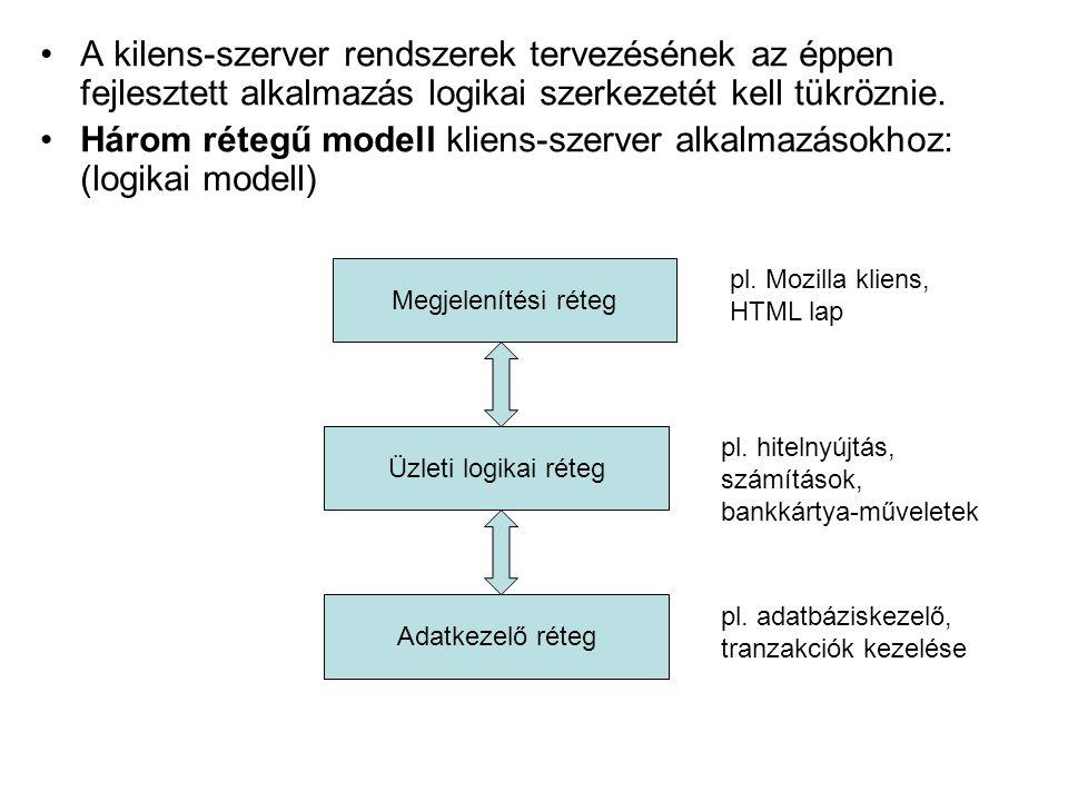 A kilens-szerver rendszerek tervezésének az éppen fejlesztett alkalmazás logikai szerkezetét kell tükröznie. Három rétegű modell kliens-szerver alkalm